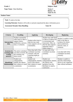 assessment and rubric-2