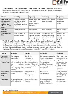 assessment strategies and rubrics-3