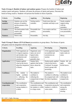 assessment strategies and rubrics-4