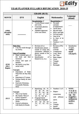 IK-II Edify School April Session Year planner.cdr